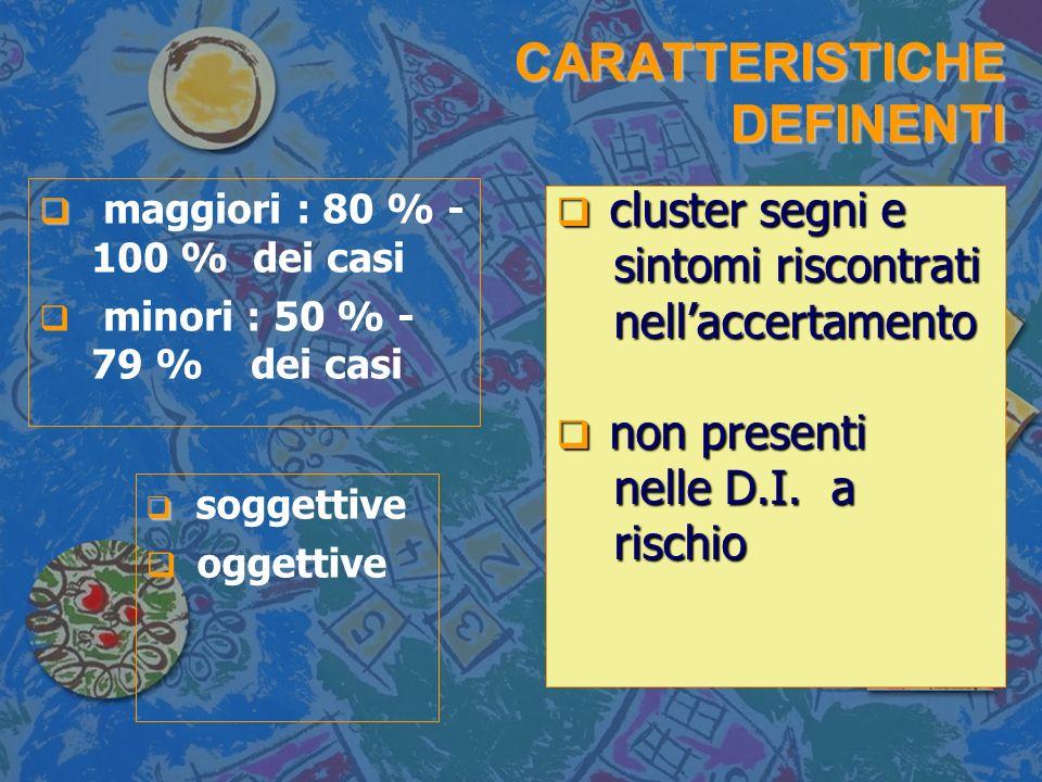 CARATTERISTICHE DEFINENTI maggiori : 80 % - 100 % dei casi minori : 50 % - 79 % dei casi cluster segni e cluster segni e sintomi riscontrati sintomi riscontrati nellaccertamento nellaccertamento non presenti non presenti nelle D.I.