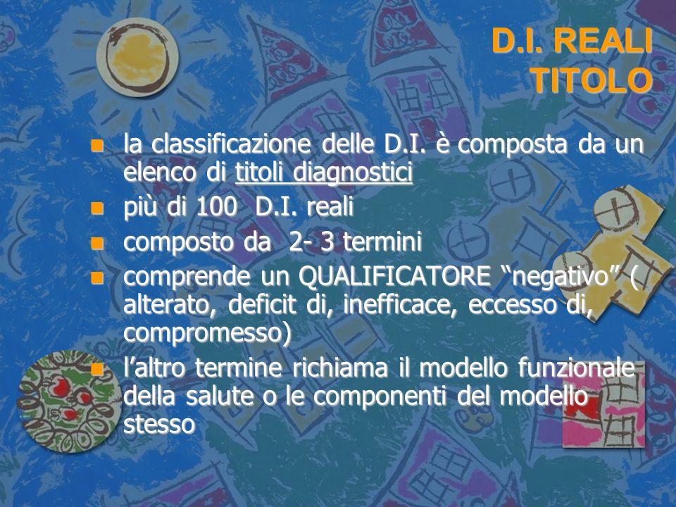 D.I. REALI TITOLO n la classificazione delle D.I. è composta da un elenco di titoli diagnostici n più di 100 D.I. reali n composto da 2- 3 termini n c