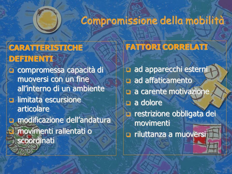 Compromissione della mobilità CARATTERISTICHEDEFINENTI compromessa capacità di muoversi con un fine allinterno di un ambiente compromessa capacità di