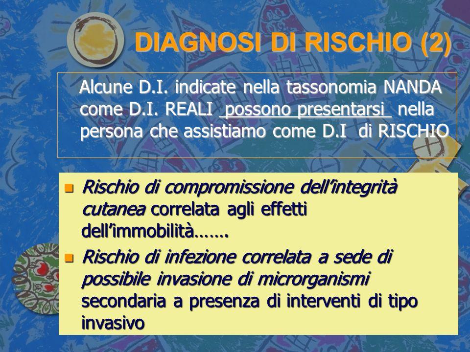 DIAGNOSI DI RISCHIO (2) Alcune D.I. indicate nella tassonomia NANDA come D.I. REALI possono presentarsi nella persona che assistiamo come D.I di RISCH