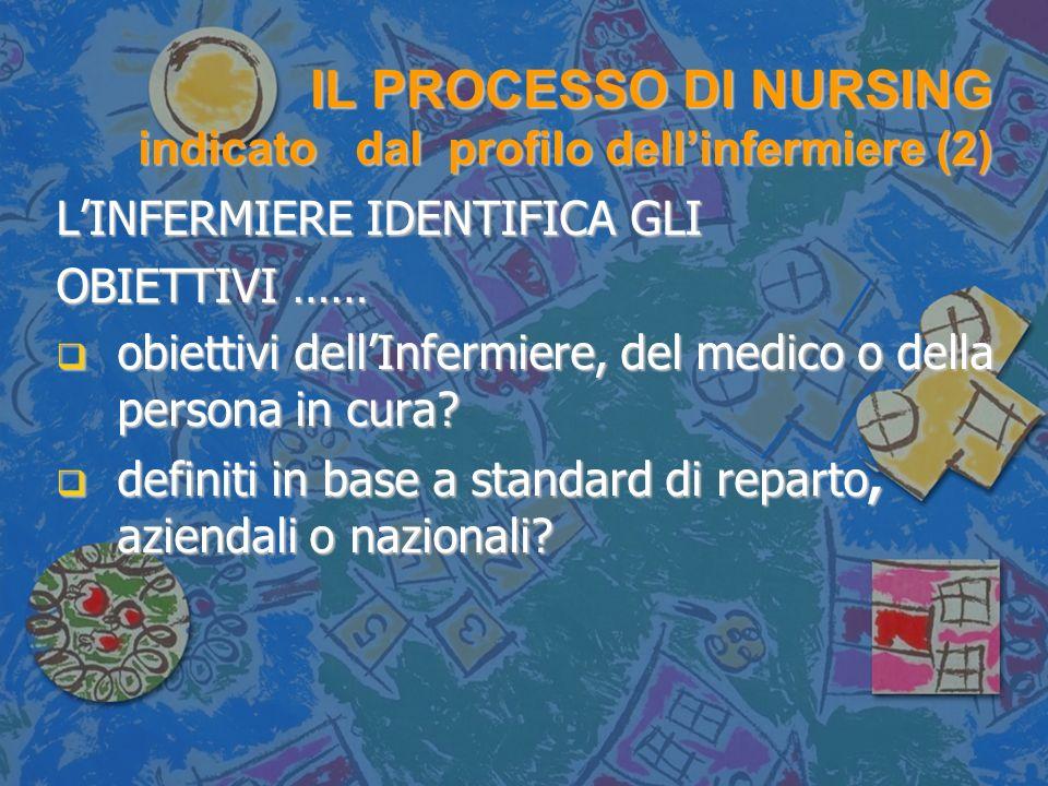 IL PROCESSO DI NURSING indicato dal profilo dellinfermiere (2) LINFERMIERE IDENTIFICA GLI OBIETTIVI …… obiettivi dellInfermiere, del medico o della persona in cura.