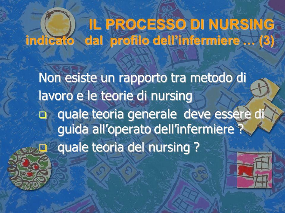 IL PROCESSO DI NURSING indicato dal profilo dellinfermiere … (3) Non esiste un rapporto tra metodo di lavoro e le teorie di nursing quale teoria generale deve essere di guida alloperato dellinfermiere .