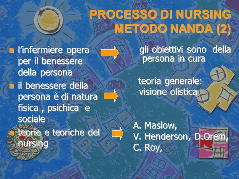 PROCESSO DI NURSING METODO NANDA (2) n linfermiere opera per il benessere della persona n il benessere della persona è di natura fisica, psichica e so