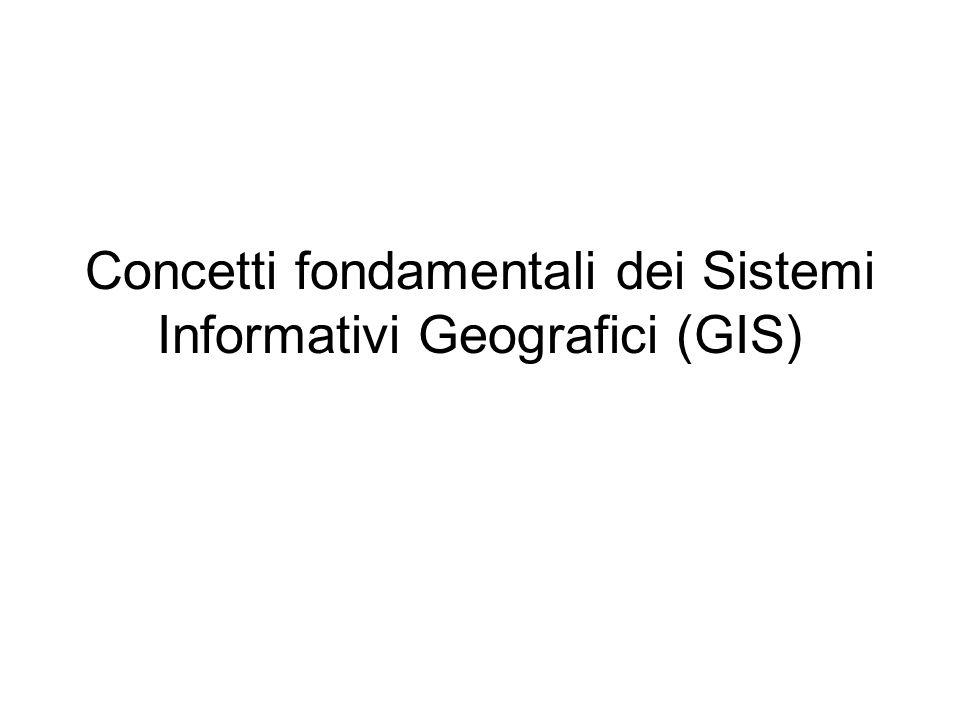 Cosa è un GIS Il termine GIS sta per Geographical Information System (SIT in italiano) Il GIS consente di gestire tutte le informazioni relative ad aree di territorio Il GIS è in grado di associare ad ogni elemento le sue coordinate spaziali reali Concetti fondamentali dei SIT