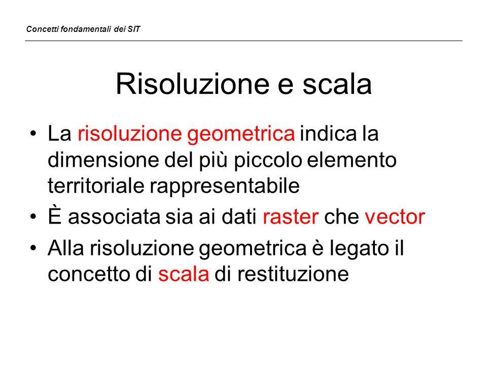 Risoluzione e scala La risoluzione geometrica indica la dimensione del più piccolo elemento territoriale rappresentabile È associata sia ai dati raste