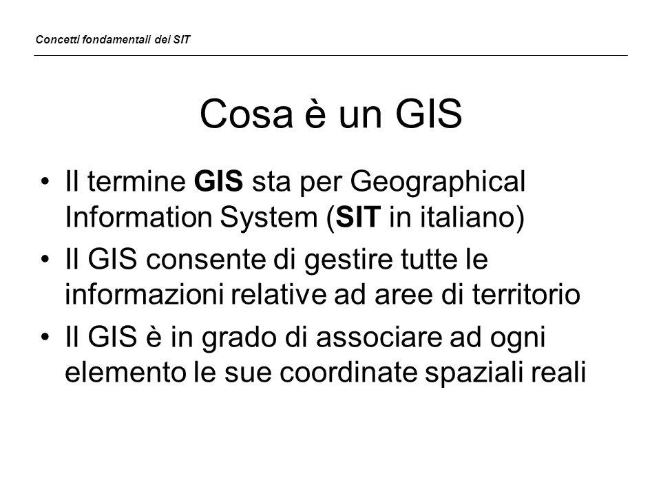 Cosa è un GIS Il termine GIS sta per Geographical Information System (SIT in italiano) Il GIS consente di gestire tutte le informazioni relative ad ar