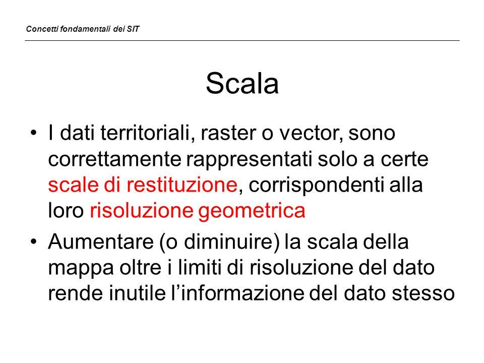 Scala I dati territoriali, raster o vector, sono correttamente rappresentati solo a certe scale di restituzione, corrispondenti alla loro risoluzione