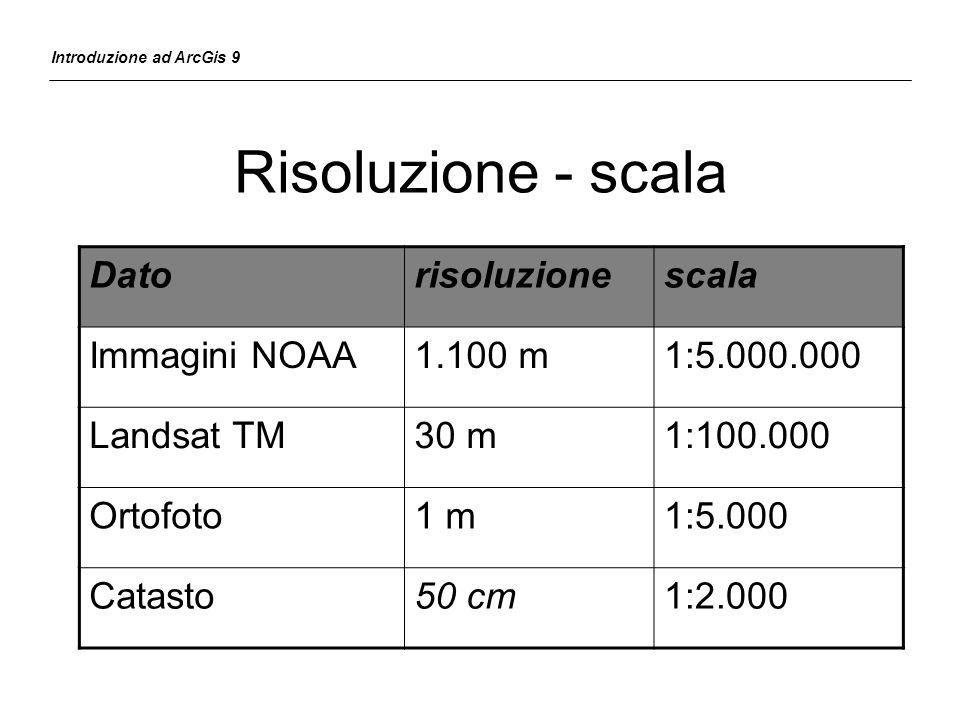 Risoluzione - scala Introduzione ad ArcGis 9 Datorisoluzionescala Immagini NOAA1.100 m1:5.000.000 Landsat TM30 m1:100.000 Ortofoto1 m1:5.000 Catasto50
