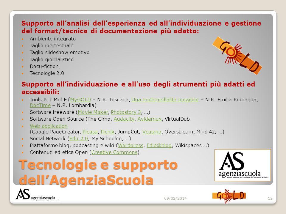 Tecnologie e supporto dellAgenziaScuola Supporto allanalisi dellesperienza ed allindividuazione e gestione del format/tecnica di documentazione più ad
