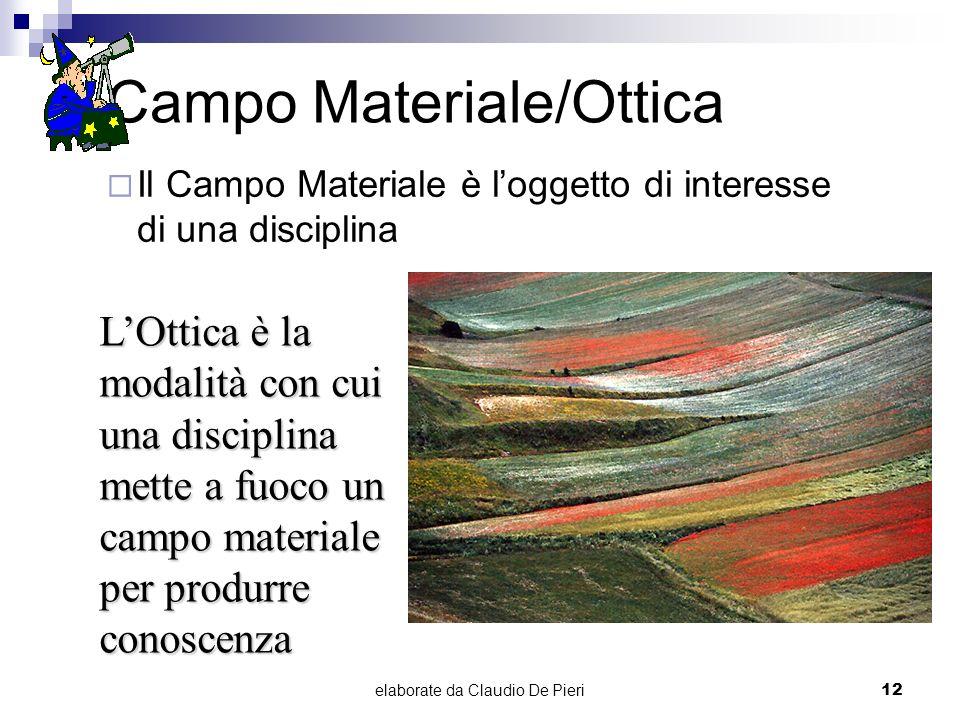 elaborate da Claudio De Pieri12 Campo Materiale/Ottica Il Campo Materiale è loggetto di interesse di una disciplina LOttica è la modalità con cui una