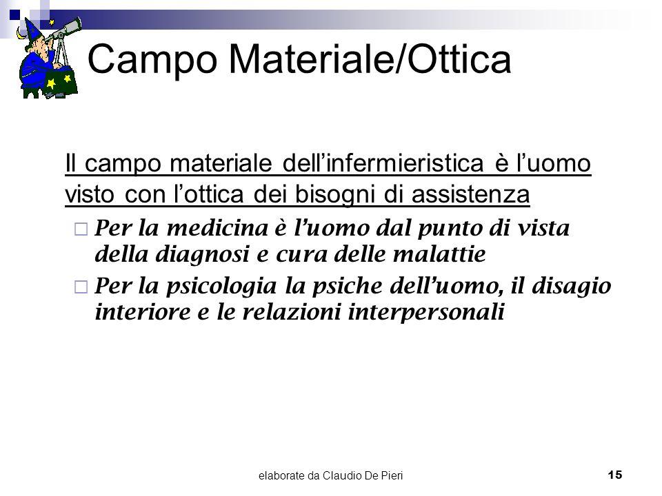 elaborate da Claudio De Pieri15 Campo Materiale/Ottica Il campo materiale dellinfermieristica è luomo visto con lottica dei bisogni di assistenza Per