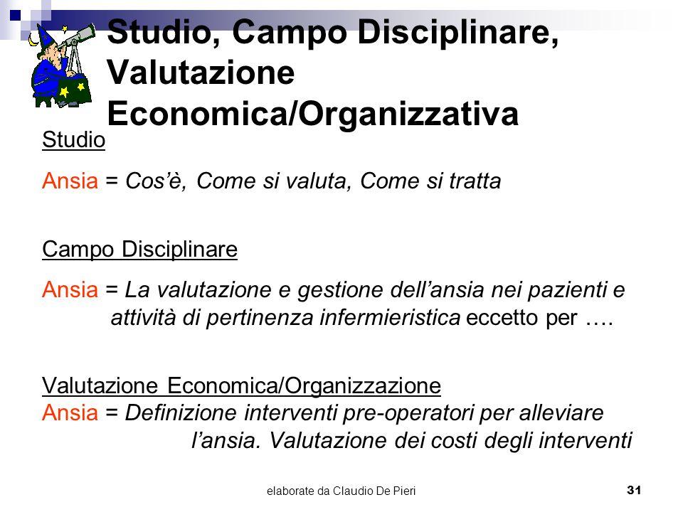 elaborate da Claudio De Pieri31 Studio, Campo Disciplinare, Valutazione Economica/Organizzativa Studio Ansia = Cosè, Come si valuta, Come si tratta Ca