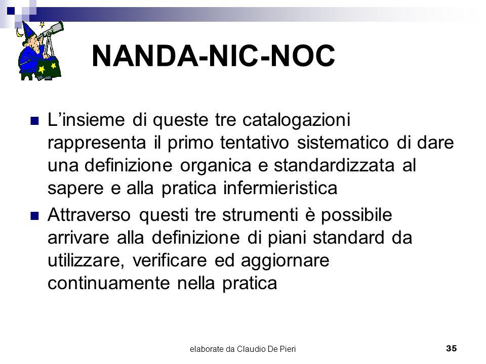 elaborate da Claudio De Pieri35 NANDA-NIC-NOC Linsieme di queste tre catalogazioni rappresenta il primo tentativo sistematico di dare una definizione