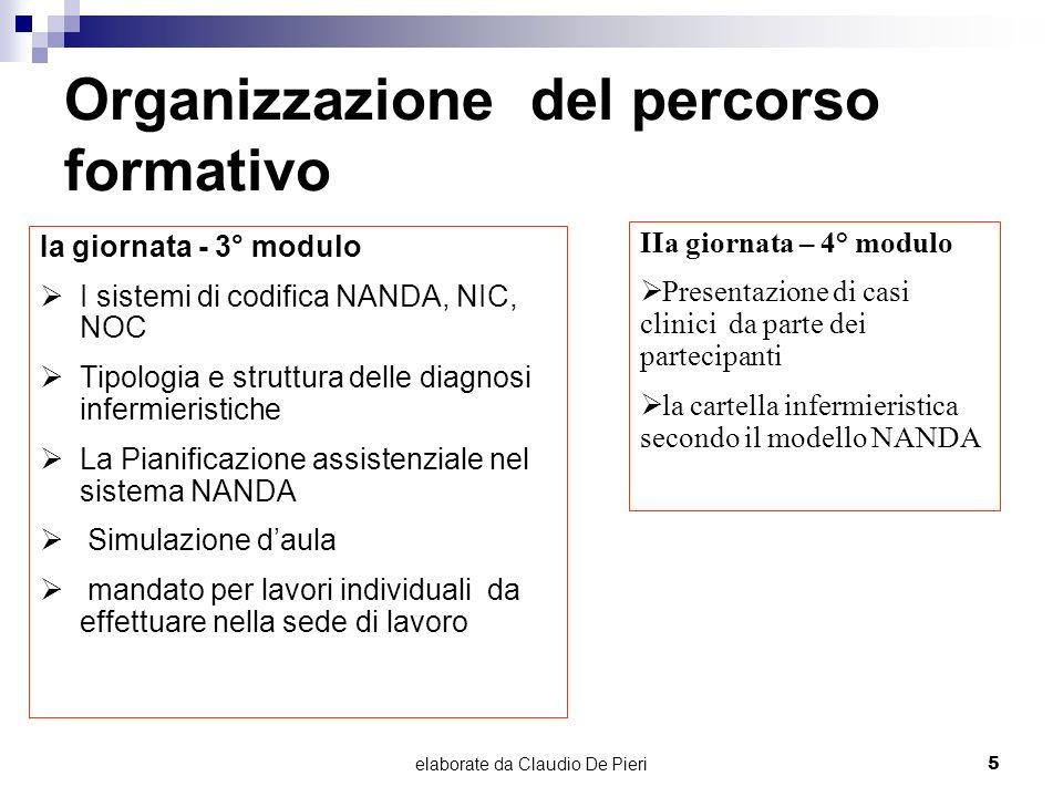 elaborate da Claudio De Pieri5 Organizzazione del percorso formativo Ia giornata - 3° modulo I sistemi di codifica NANDA, NIC, NOC Tipologia e struttu