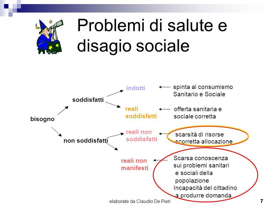 elaborate da Claudio De Pieri7 Problemi di salute e disagio sociale reali soddisfatti reali non soddisfatti indotti reali non manifesti bisogno soddis
