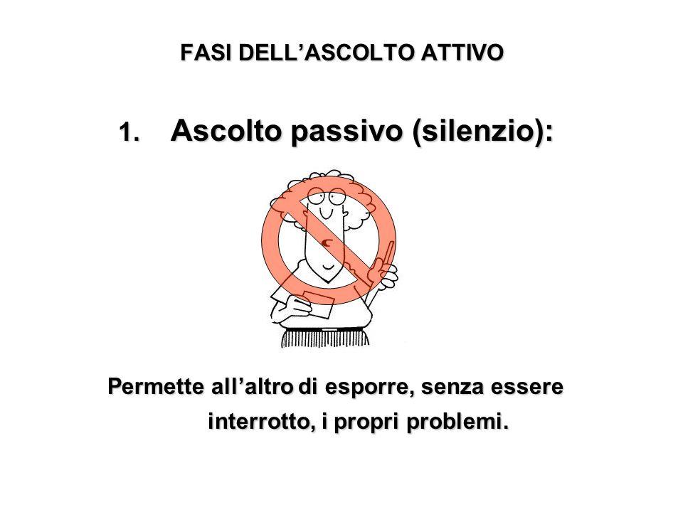 FASI DELLASCOLTO ATTIVO 1. Ascolto passivo (silenzio): Permette allaltro di esporre, senza essere interrotto, i propri problemi.