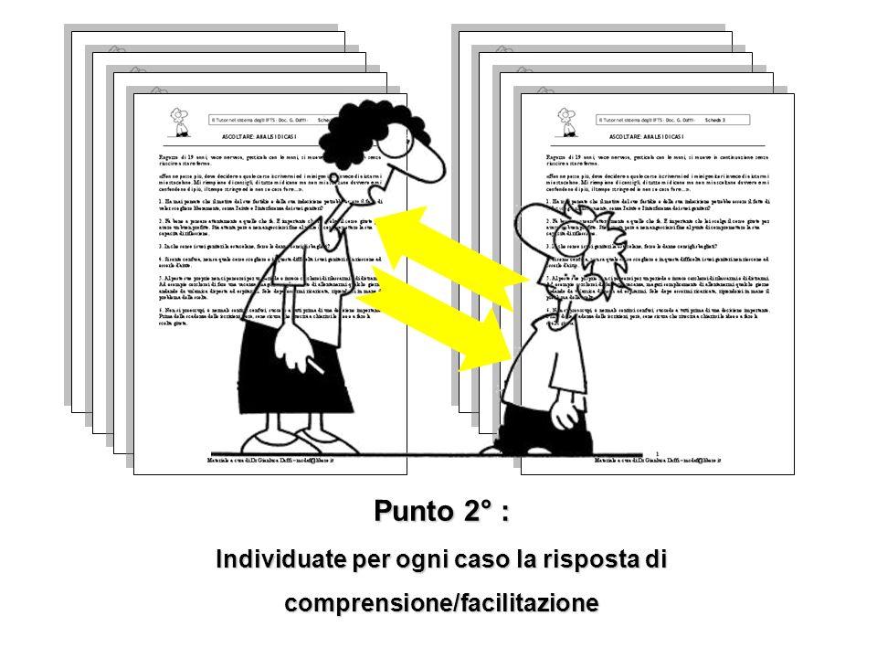 Punto 2° : Individuate per ogni caso la risposta di comprensione/facilitazione