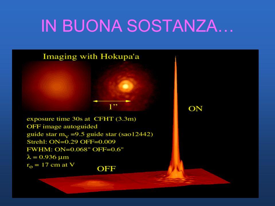 Immagine non deteriorata (diffraction limited) Immagine deteriorata (speckle) oggetto Fronte donda piano turbolenza telescopio PRIMA E DOPO