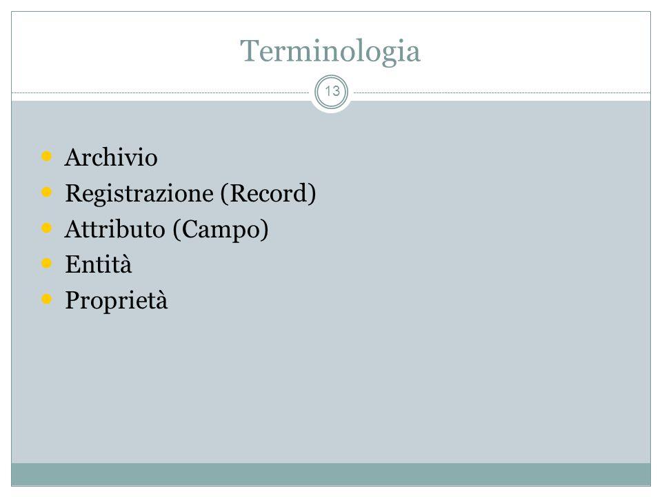 Terminologia 13 Archivio Registrazione (Record) Attributo (Campo) Entità Proprietà