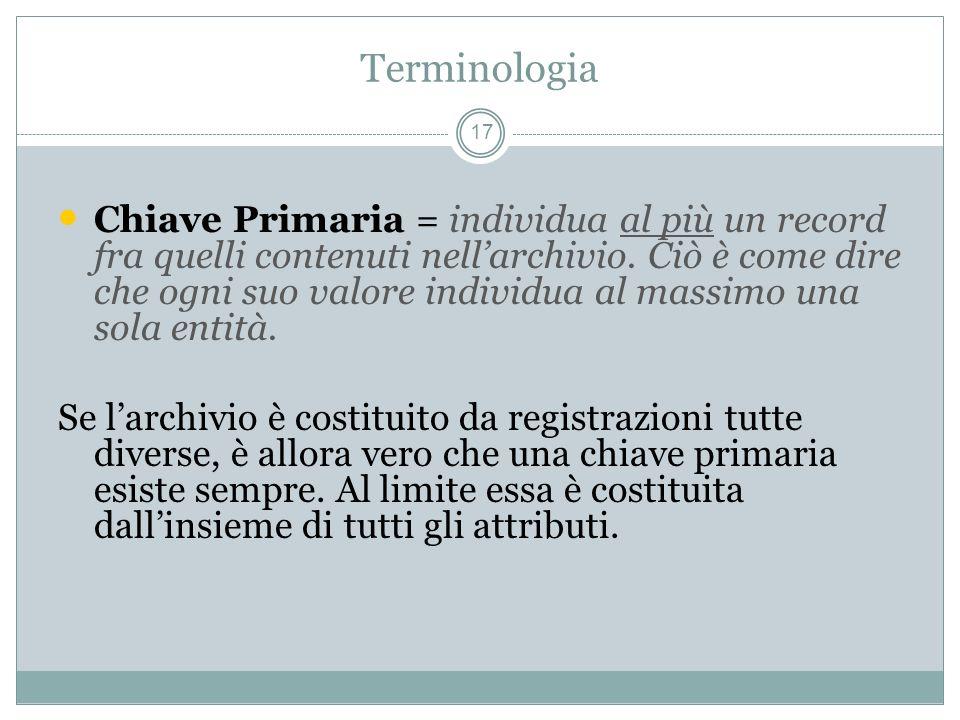 Terminologia 17 Chiave Primaria = individua al più un record fra quelli contenuti nellarchivio.