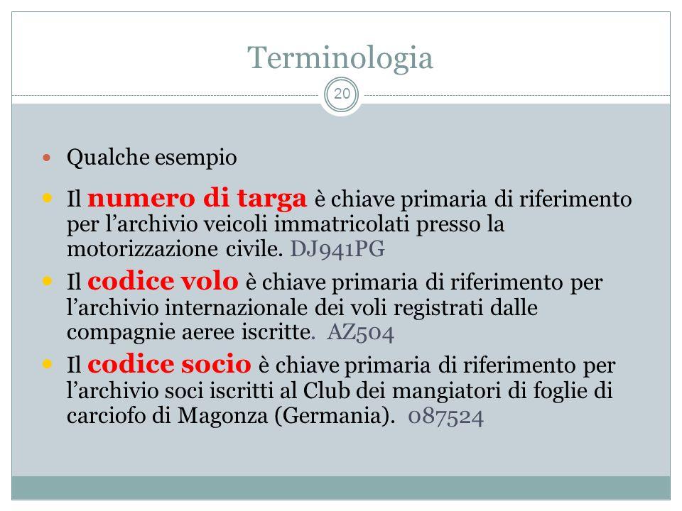 Terminologia 20 Qualche esempio Il numero di targa è chiave primaria di riferimento per larchivio veicoli immatricolati presso la motorizzazione civile.