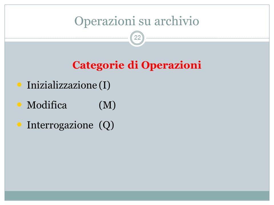 Operazioni su archivio 22 Categorie di Operazioni Inizializzazione(I) Modifica(M) Interrogazione(Q)