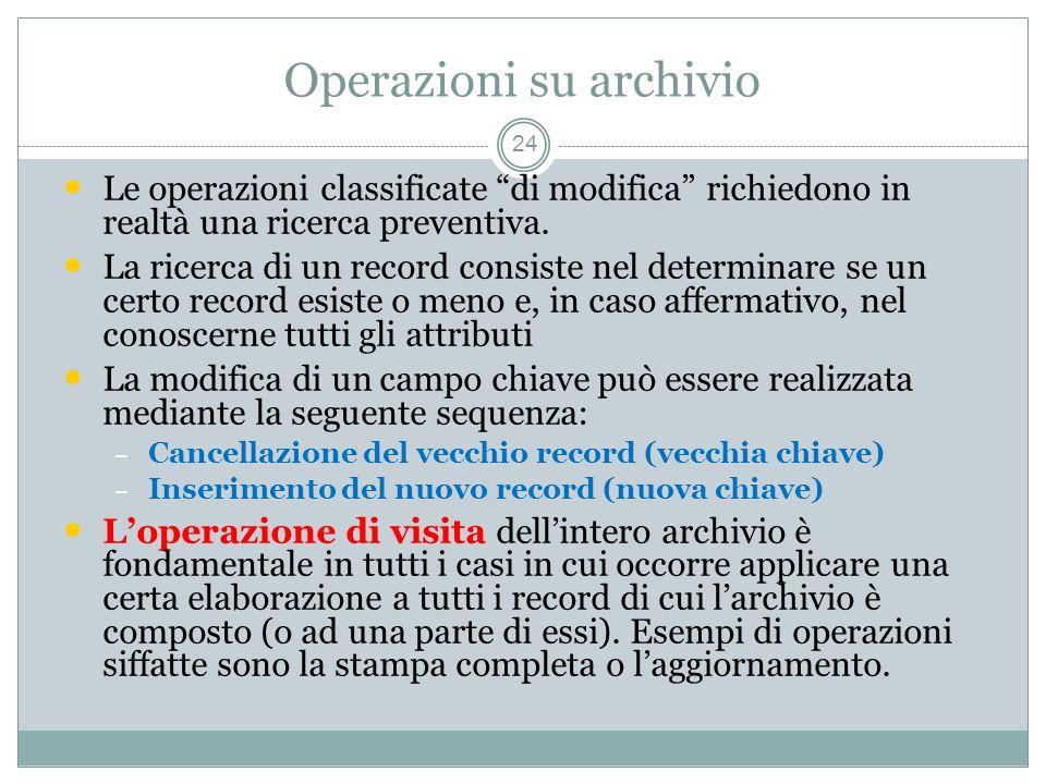 Operazioni su archivio 24 Le operazioni classificate di modifica richiedono in realtà una ricerca preventiva.