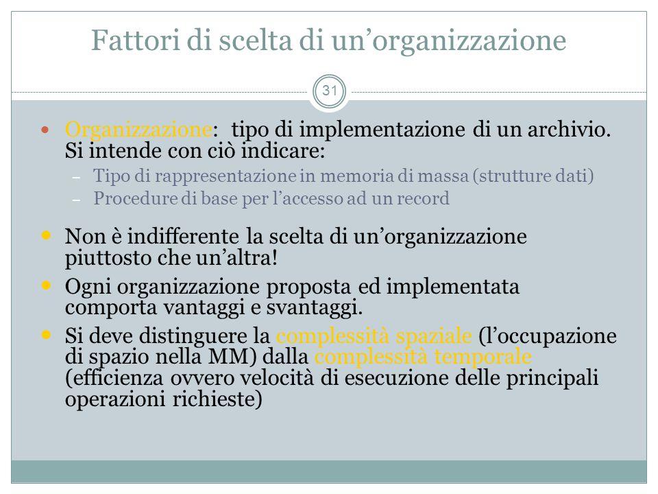 Fattori di scelta di unorganizzazione 31 Organizzazione: tipo di implementazione di un archivio.