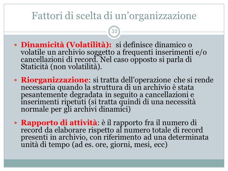 Fattori di scelta di unorganizzazione 33 Dinamicità (Volatilità): si definisce dinamico o volatile un archivio soggetto a frequenti inserimenti e/o cancellazioni di record.