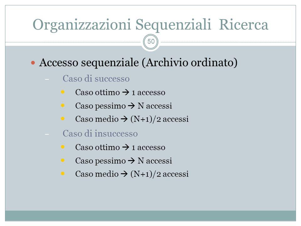 Organizzazioni Sequenziali Ricerca 50 Accesso sequenziale (Archivio ordinato) – Caso di successo Caso ottimo 1 accesso Caso pessimo N accessi Caso medio (N+1)/2 accessi – Caso di insuccesso Caso ottimo 1 accesso Caso pessimo N accessi Caso medio (N+1)/2 accessi