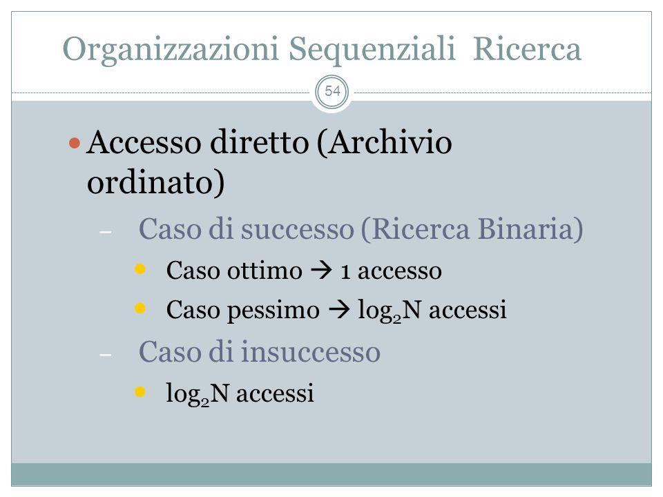 Organizzazioni Sequenziali Ricerca 54 Accesso diretto (Archivio ordinato) – Caso di successo (Ricerca Binaria) Caso ottimo 1 accesso Caso pessimo log 2 N accessi – Caso di insuccesso log 2 N accessi