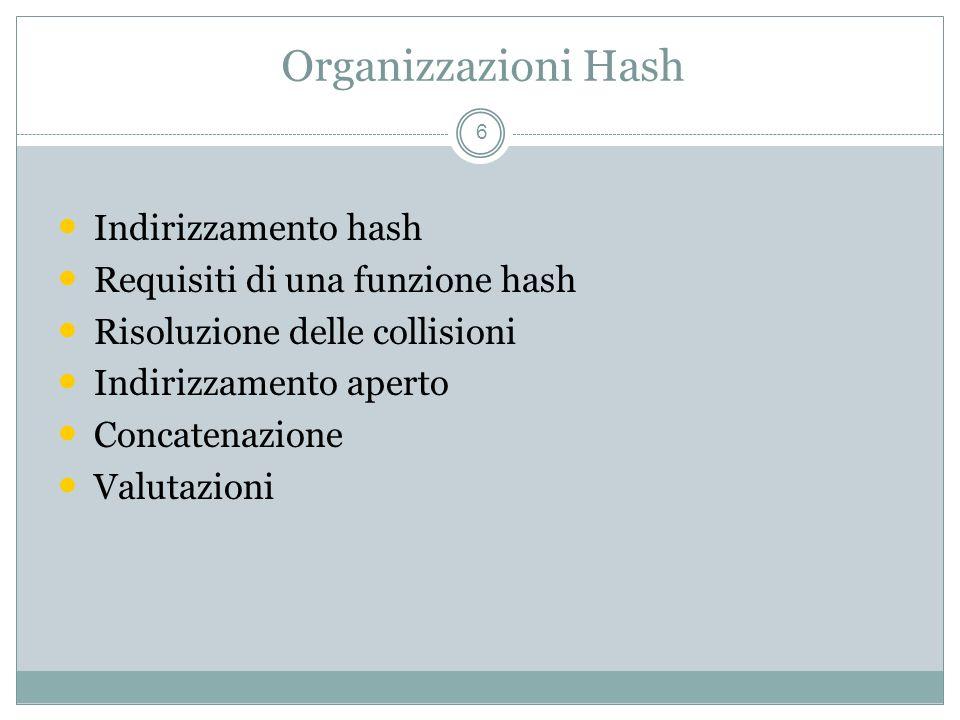 Organizzazioni Hash 6 Indirizzamento hash Requisiti di una funzione hash Risoluzione delle collisioni Indirizzamento aperto Concatenazione Valutazioni