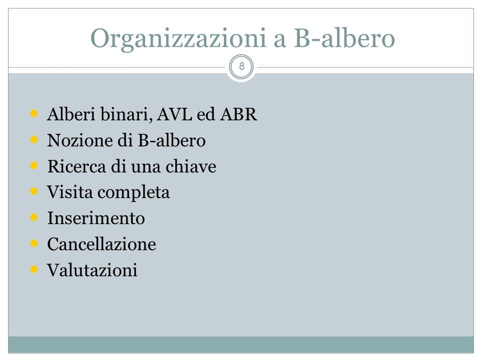 Organizzazioni a B-albero 8 Alberi binari, AVL ed ABR Nozione di B-albero Ricerca di una chiave Visita completa Inserimento Cancellazione Valutazioni