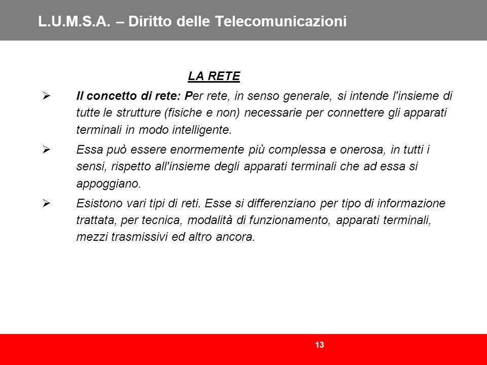 13 L.U.M.S.A. – Diritto delle Telecomunicazioni LA RETE Il concetto di rete: Per rete, in senso generale, si intende l'insieme di tutte le strutture (
