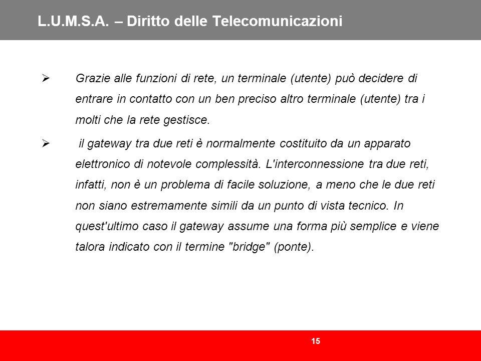 15 L.U.M.S.A. – Diritto delle Telecomunicazioni Grazie alle funzioni di rete, un terminale (utente) può decidere di entrare in contatto con un ben pre