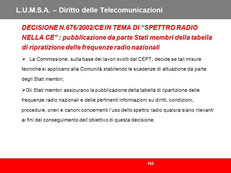 162 L.U.M.S.A. – Diritto delle Telecomunicazioni DECISIONE N.676/2002/CE IN TEMA DI SPETTRO RADIO NELLA CE : pubblicazione da parte Stati membri della