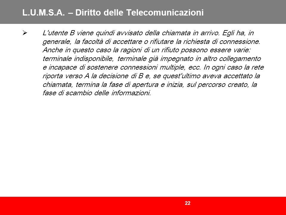 22 L.U.M.S.A. – Diritto delle Telecomunicazioni L'utente B viene quindi avvisato della chiamata in arrivo. Egli ha, in generale, la facoltà di accetta