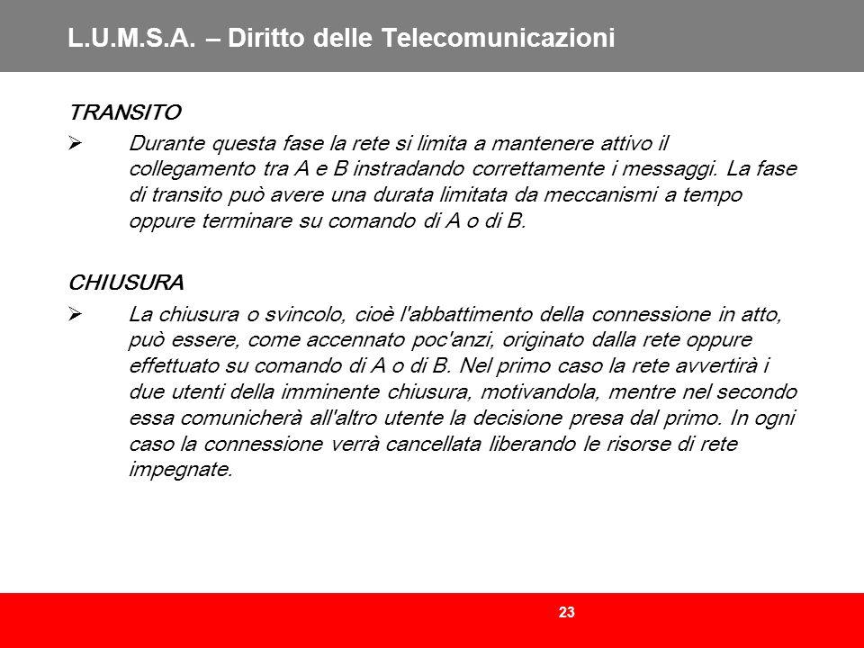 23 L.U.M.S.A. – Diritto delle Telecomunicazioni TRANSITO Durante questa fase la rete si limita a mantenere attivo il collegamento tra A e B instradand