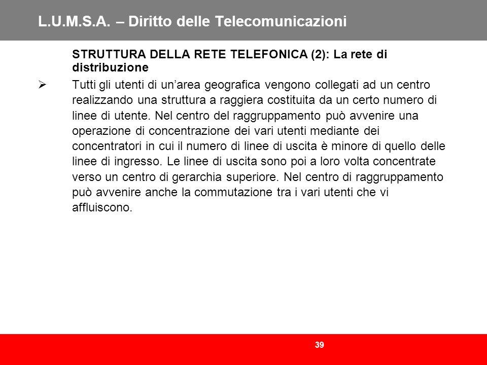 39 L.U.M.S.A. – Diritto delle Telecomunicazioni STRUTTURA DELLA RETE TELEFONICA (2): La rete di distribuzione Tutti gli utenti di unarea geografica ve