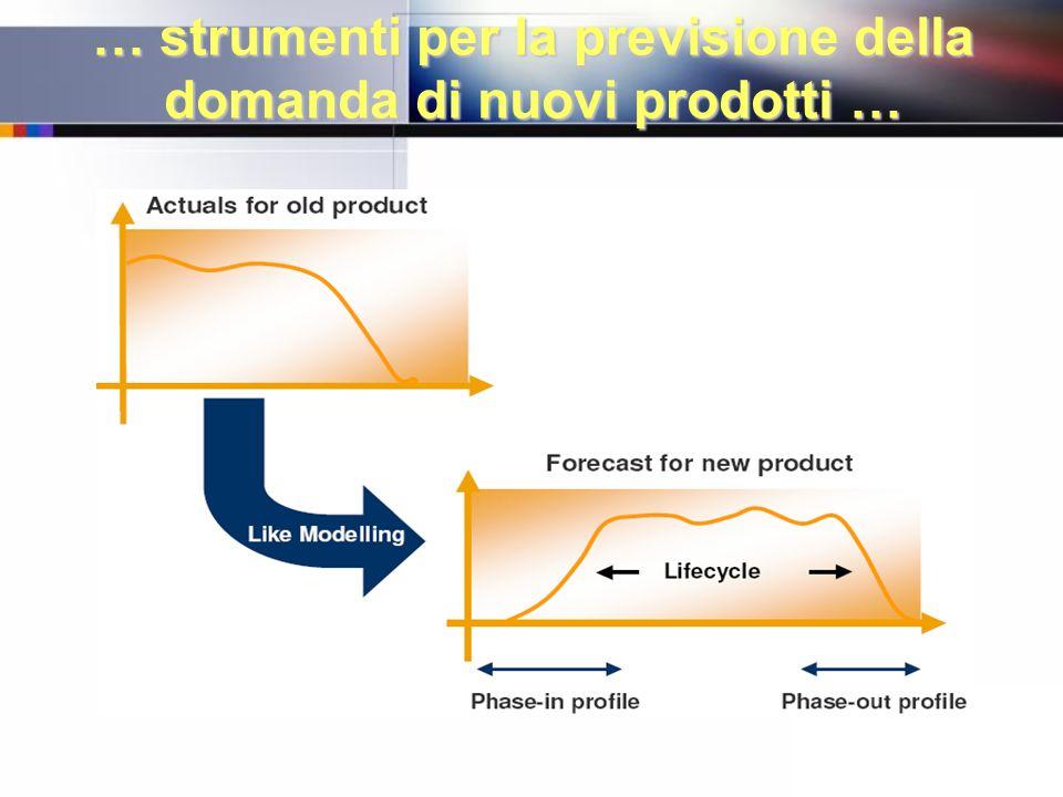 … strumenti per la previsione della domanda di nuovi prodotti …