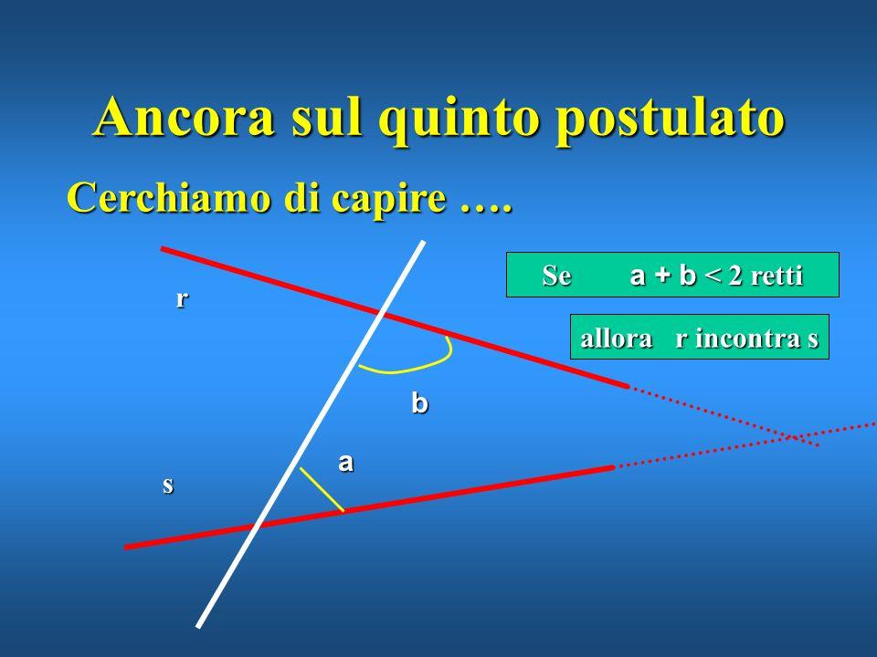 Il quinto postulato 5. Se una retta, incontrando altre due rette, forma gli angoli interni dalla stessa parte minori di due retti, le due rette prolun