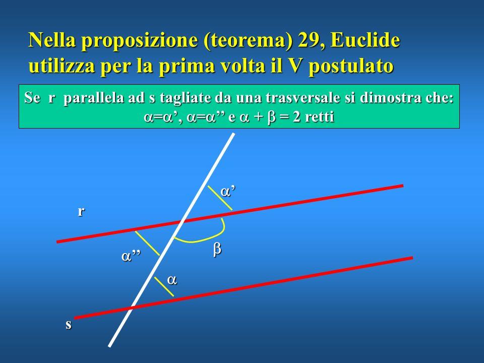 Il fatto che le prime 28 proposizioni degli Elementi siano indipendenti dal V postulato fa pensare che Euclide cercasse di ritardare il più possibile