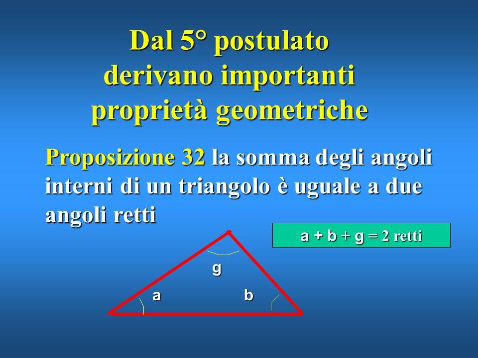 Nella proposizione (teorema) 29, Euclide utilizza per la prima volta il V postulato r s Se r parallela ad s tagliate da una trasversale si dimostra ch