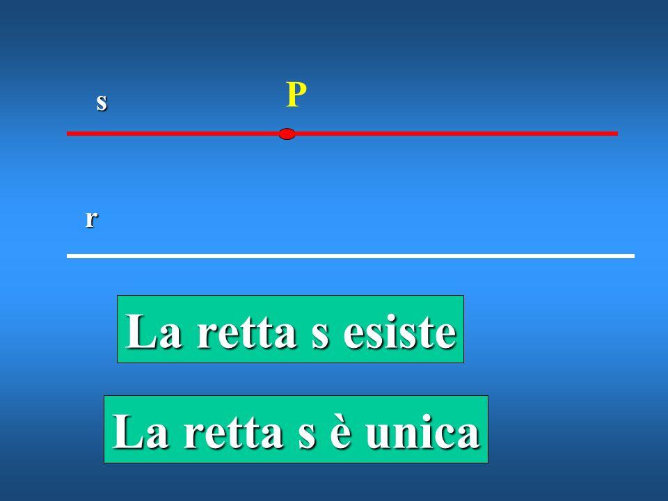 Proclo Diodoco (410 - 485) Proclo dimostra che il 5° postulato è equivalente alla seguente proposizione: Per un punto fuori di una retta si può condur