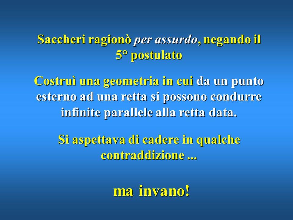 Gerolamo Saccheri (1667 - 1733) Il gesuita Saccheri fu il primo ad impostare correttamente il problema