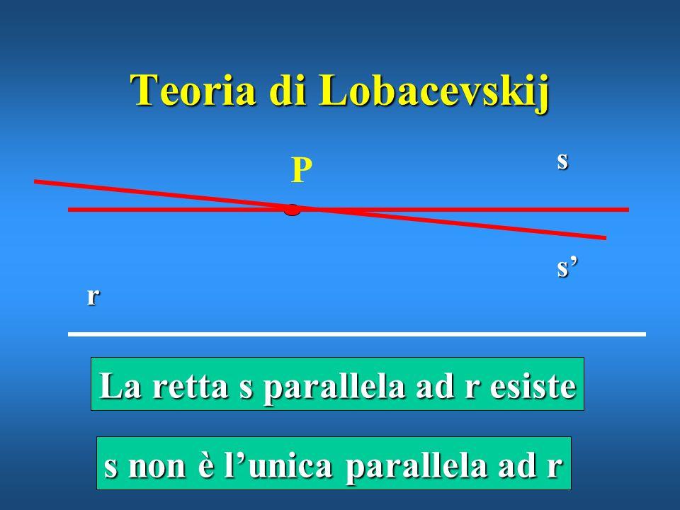 Lobacevskij ammette i primi quattro postulati di Euclide … ma nega il quinto, per quanto riguarda lunicità della parallela.