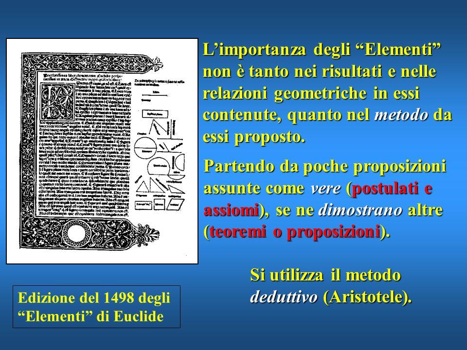 Del matematico di Alessandria ci sono pervenuti Gli elementi, opera formata da 13 libri. Euclide (325 ? - 265 a. C.) I primi quattro trattano le propo