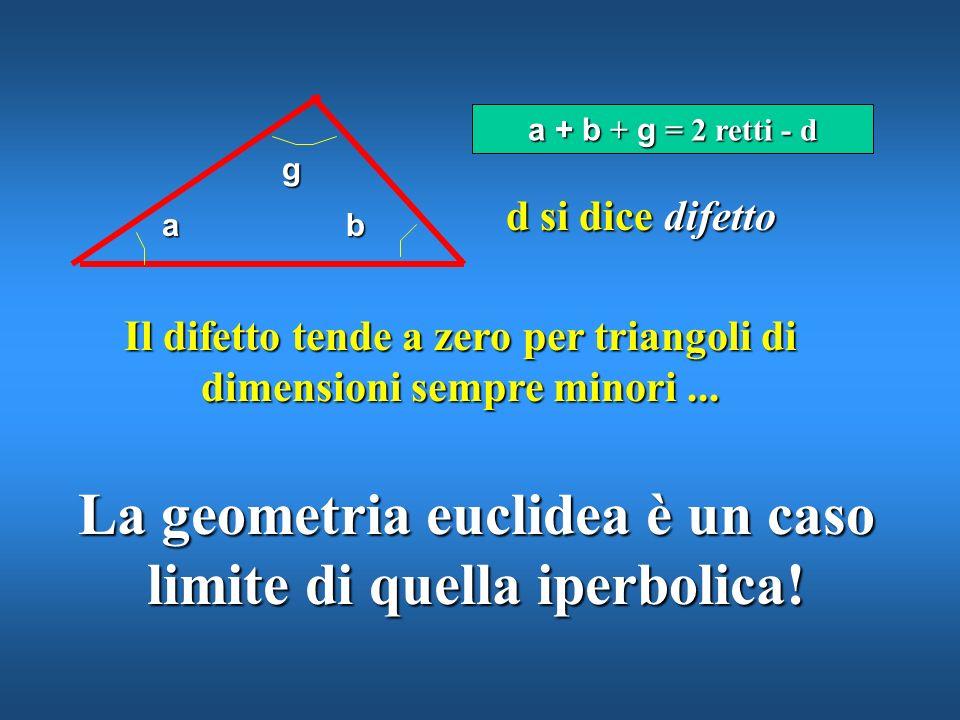 Alcuni teoremi della geometria di Lobacevskij - Bolyai Detta anche Geometria iperbolica u per un punto passano infinite parallele u la somma degli ang