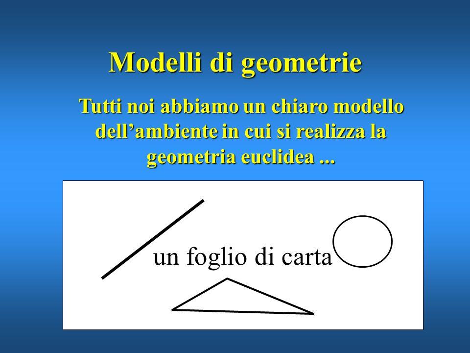 Sorgono spontanee delle domande Dato che esistono tre geometrie (iperbolica, ellittica ed euclidea)... u qual è la geometria vera? u si può rispondere
