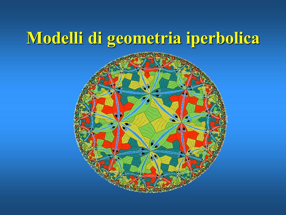 Modelli di geometrie Tutti noi abbiamo un chiaro modello dellambiente in cui si realizza la geometria euclidea... un foglio di carta